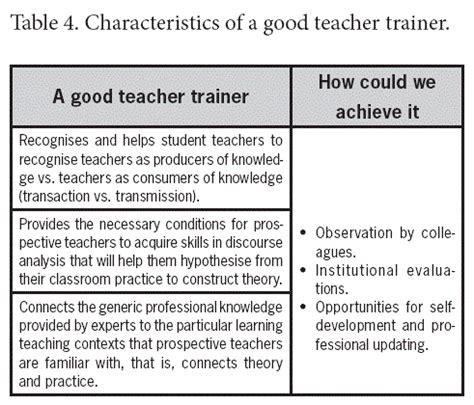 essay of teacher essay about qualities of a good teacher writefiction581
