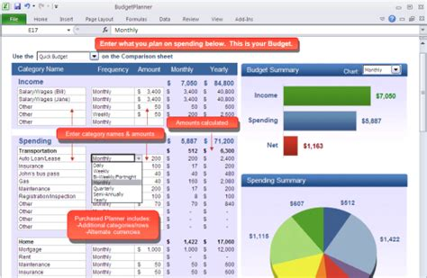 Finance Spreadsheets 10 Free Household Budget Spreadsheets For 2017