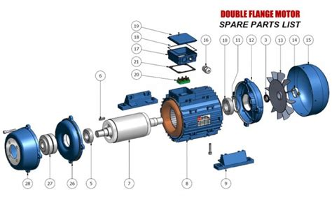 Function Of Electric Motor by Electrical Motor Images Free Here