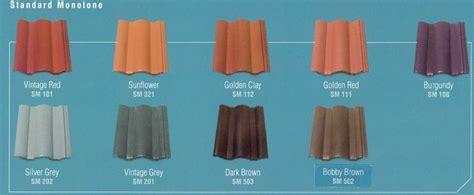 monier roof tiles catalogue malaysia indicator zigzag forex