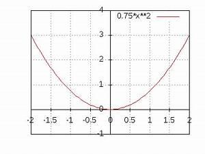 Wasservolumen Berechnen : volumen von rotationsk rpern ~ Themetempest.com Abrechnung