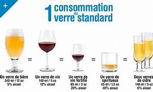 Combien De Temps Pour éliminer Un Verre D Alcool : nettoyer son cerveau l alcool agence science presse ~ Medecine-chirurgie-esthetiques.com Avis de Voitures