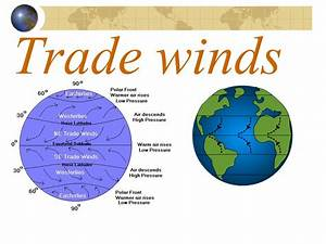 Study Notes On Types Of Winds  Part