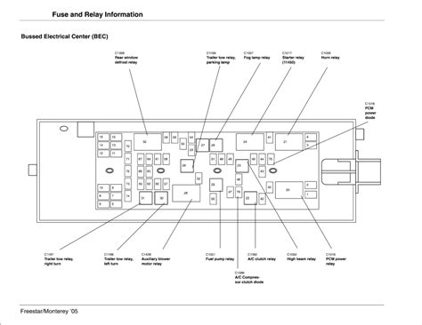 2005 Ford Freestar Fuse Box Diagram by Repair Guides Circuit Protection 2005 Fuse Relay