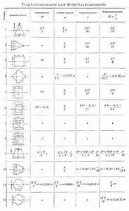 Det Berechnen : b jmotst nd wikipedia ~ Themetempest.com Abrechnung