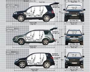 Ford Kuga Dimensions : ford kuga dimensions car reviews 2018 ~ Medecine-chirurgie-esthetiques.com Avis de Voitures
