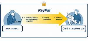 Rechnung Mit Paypal Bezahlen : was ist paypal paypal ~ Themetempest.com Abrechnung