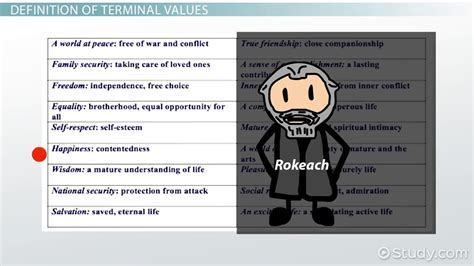 terminal values definition examples video lesson
