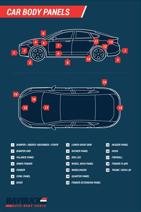 car truck panel diagrams  labels auto body panel