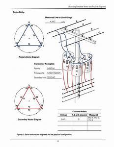 Vector Diagrams For Linemen  U2013 Alexander Publications