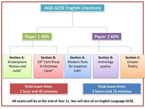 aqa gcse english language paper  june  insert patchlani site