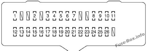 2011 Scion Tc Fuse Box by Fuse Box Diagram Gt Scion Tc Agt20 2011 2016
