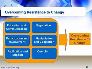 Overcoming Resistance To Change Education And