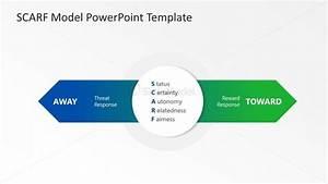 Scarf Model Arrow Diagram Powerpoint