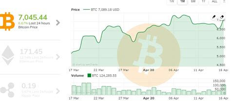 It supports bitcoin, ethereum, litecoin, zcash and many other coins. The Best CFD Trading Platforms for UK Traders (2020 Guide)