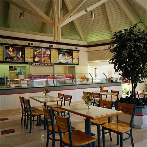 How to Start Fast Food Restaurant