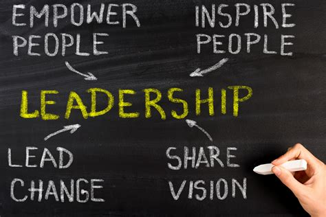 executive leadership  nonprofits  aspiring