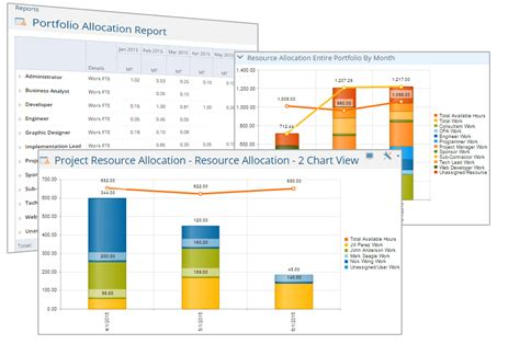 project forecasting template resource capacity forecasting project insight project management software product tour