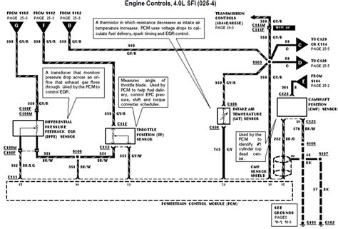 2001 Ford Ranger 4x4 Wiring Diagram by Need A Wiring Harness Diagram For A 1996 Ford Ranger 4 0 4x4