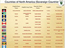North america ppt