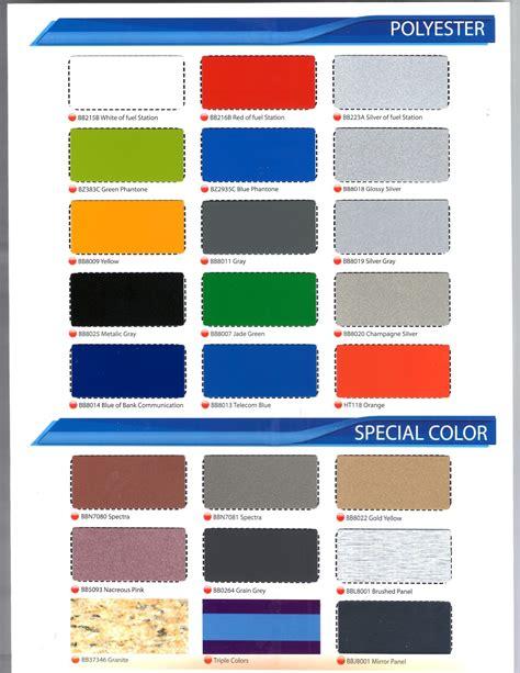 jual pagar brccom berbagai macam merk aluminium composite panel murah  merajai pasaran