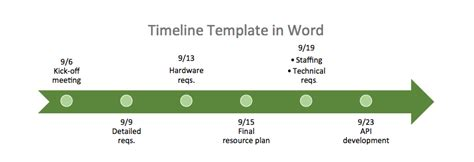 Timeline Template Word Free Timeline Template In Word