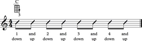 It's a classic uke song but it will give you the necessary practice to follow this strum pattern. 5 Effective Strumming Patterns for Beginners