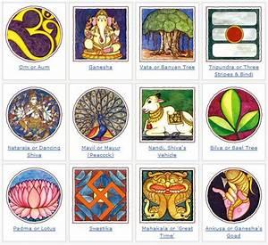 Sacred Symbols in Hindu Art and Culture