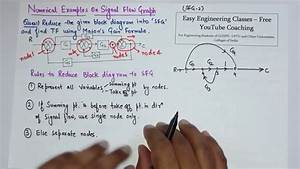 Signal Flow Graph  Mason U2019s Gain Formula  Solved Numerical