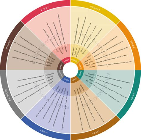 What does this smell like? Wine snobbery made easy   Scientific American Blog Network