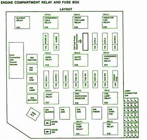 2002 Hyundai Elantra Engine Fuse Box Diagram