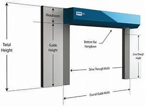 Manual Garage Doors Diy Roller Shutter Garage Doors Prices
