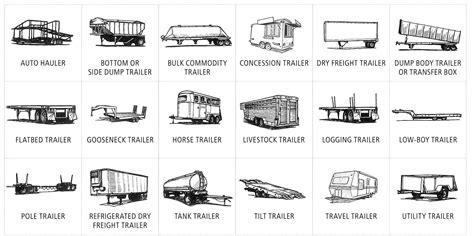 Chart Of Type Of Trucks And Trailers Classifications