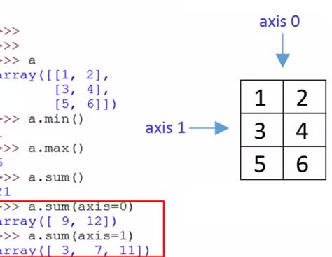 numpy array tutorial python stechies