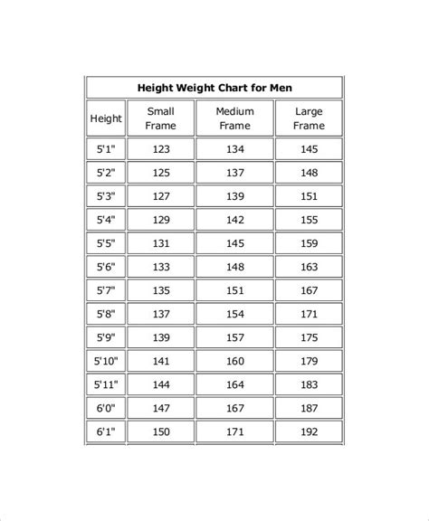 men weight chart ideal body weight chart  men vegan budor