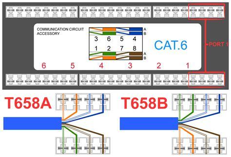 cat6 data wiring wiring diagram
