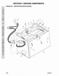 Diagram  Jlg Scissor Lift Wiring Diagram For Battery Full Version Hd Quality For Battery