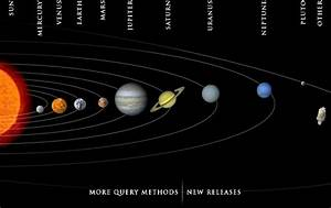 solar system planets size order | Daniel Radcliffes