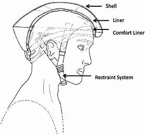 Motorcycle Helmets Diagram