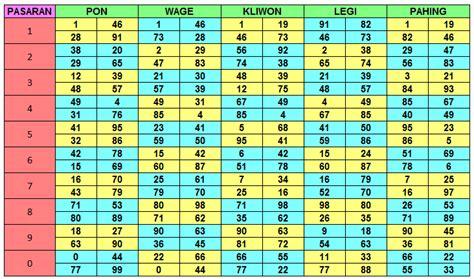 kalender togel jawa angkanet aplikasi togel