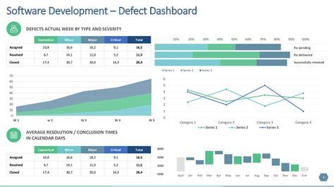 summary dashboard