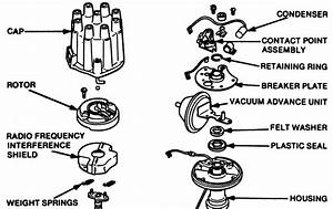 Wiring Diagram  35 Distributor Cap Diagram