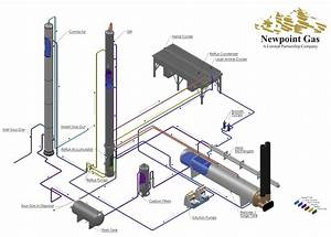 Gas Treating And Gas Processing Services