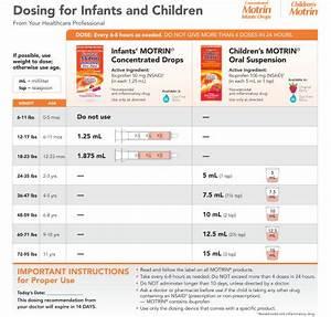 Children S Tylenol Dosage By Weight Chart Motrin Dosage Babycenter