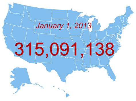 bureau usa census bureau projects u s population of 315 1 million on