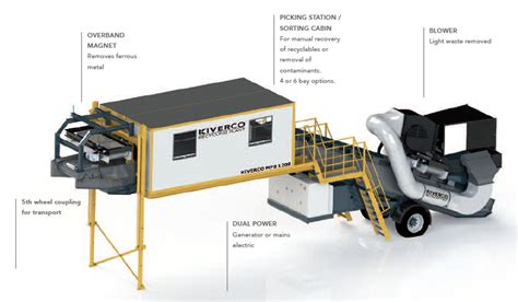 mobile picking station mineral processing solutions