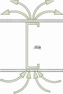 Wärmedurchgang Berechnen : energieeffizienz durch d mmung der geb udeh lle ~ Themetempest.com Abrechnung
