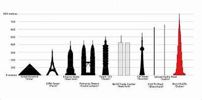Burj Khalifa Diagram Wikimedia Commons