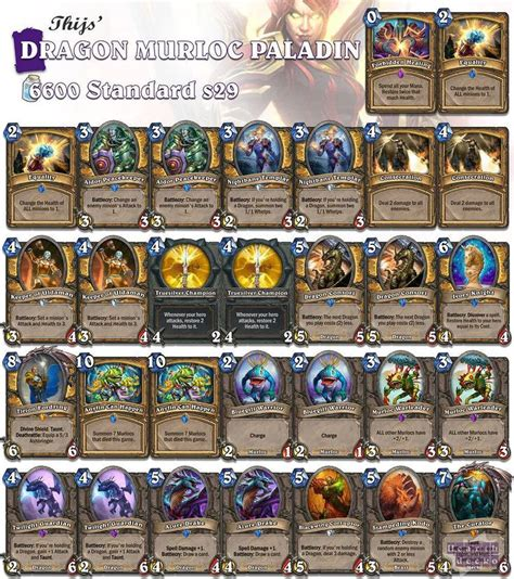 56 best images about hearthstone on pinterest hunter s