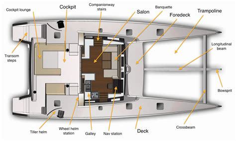 Parts Of A Catamaran Boat by Finding Your Way Around The Boat Sail Wildling